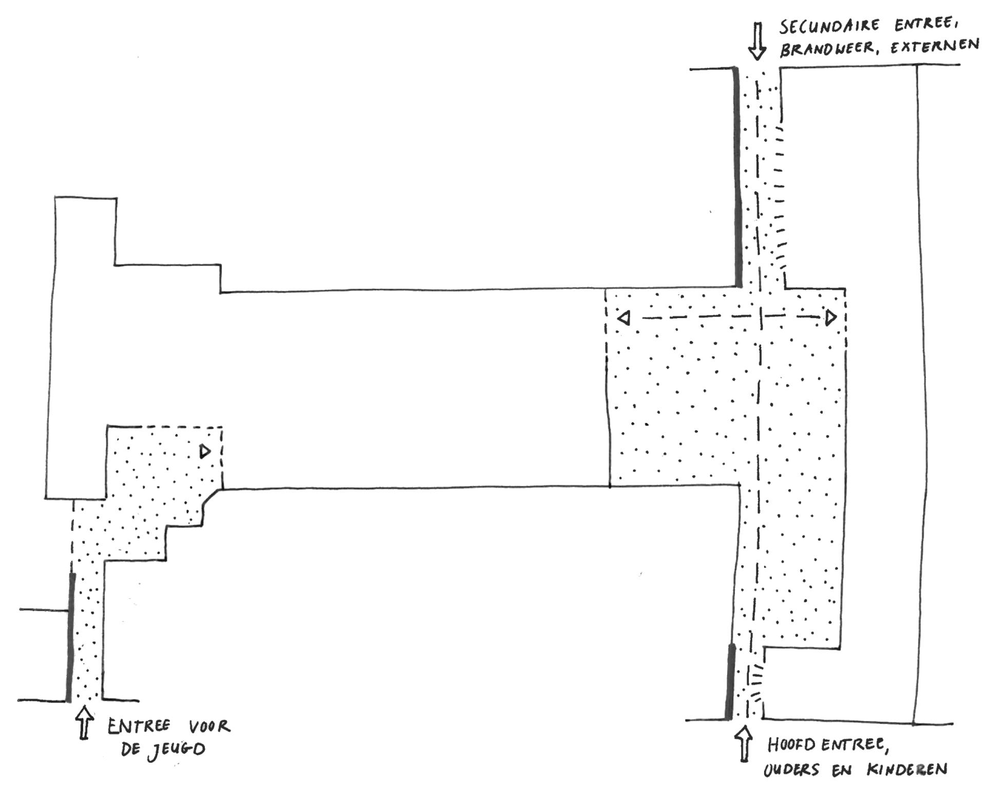 Everaert Diagram Entree