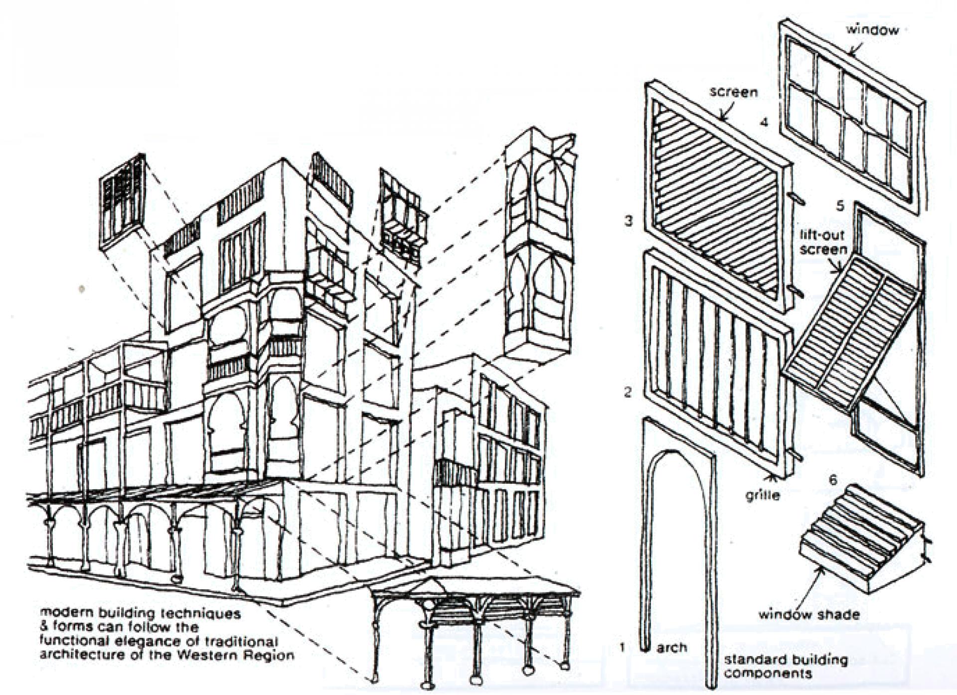 Medi Traditional Building Scheme