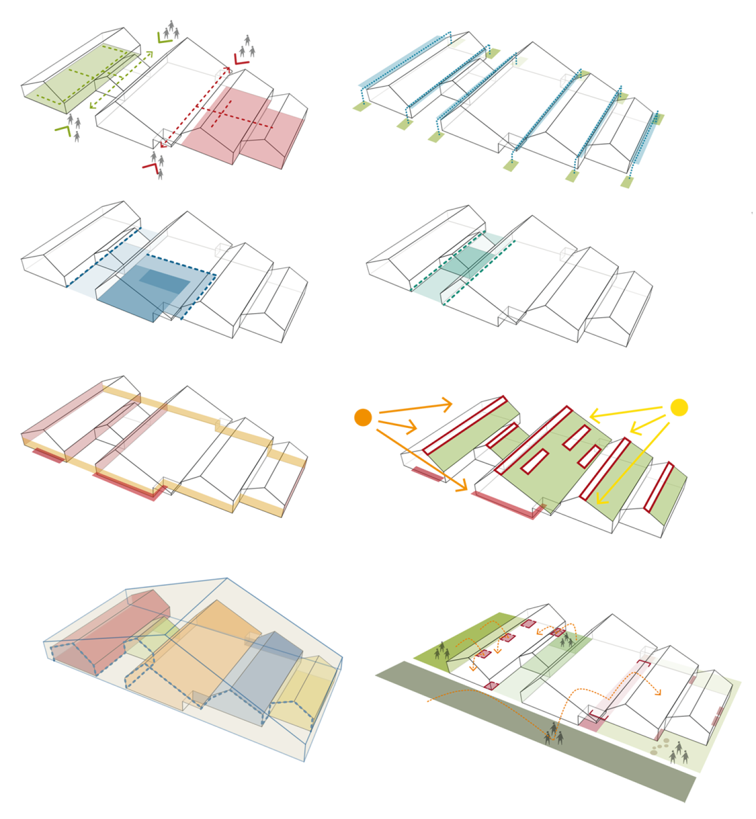 Ulm Diagramas